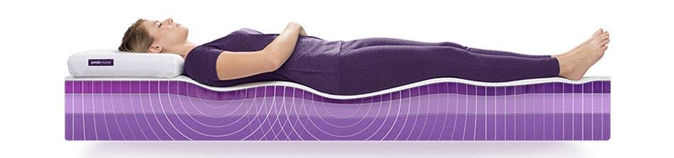 Orthopedic Purple